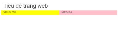 Lưới reponsive bootstrap hiển thị trên Tablet