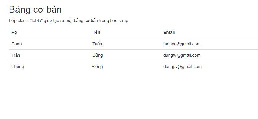 Bảng cơ bản trong bootstrap