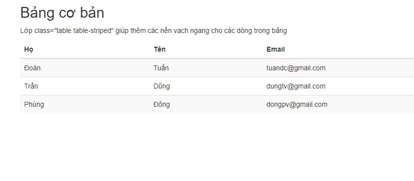 Class table-striped của bảng bootstrap