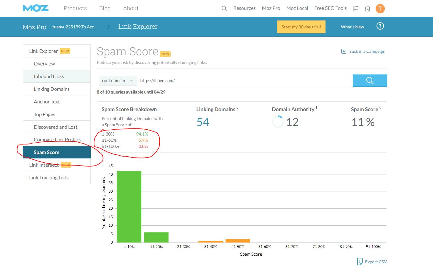 Kiểm tra chỉ số Spam Score với MOZ